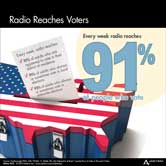 Radio by the Numbers, Winter 2012